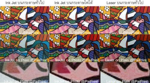 ภาพปริ้นสี ปริ้นรูป แต่ละระบบ การปริ้นงานบนกระดาษแต่ละแบบ