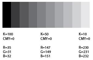 K color