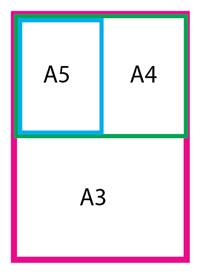 ปริ้นสีขนาดA3 A4 A5 ราคาแตกต่างกัน
